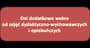 Read more about the article Informacja Dyrektora Szkoły Podstawowej w Bychawie